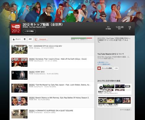 YouTube「2012 年トップ動画(全世界)」一覧ページ
