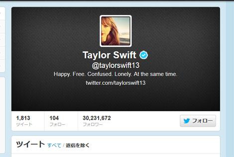 ツイッター数が3000万人を突破したテイラー・スウィフト